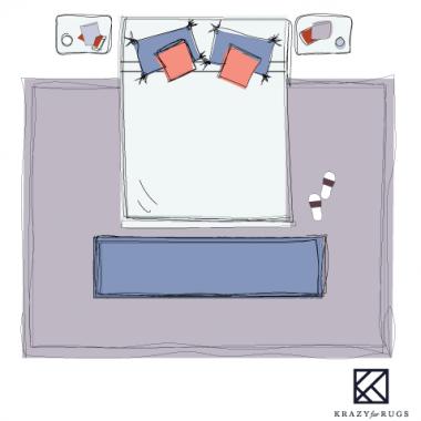 bed5-KFR